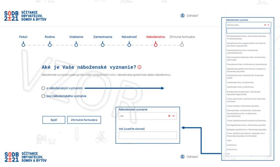 Byť, činebyť veriacim: Slovenské sčítanie ľudu 2021 anáboženstvo